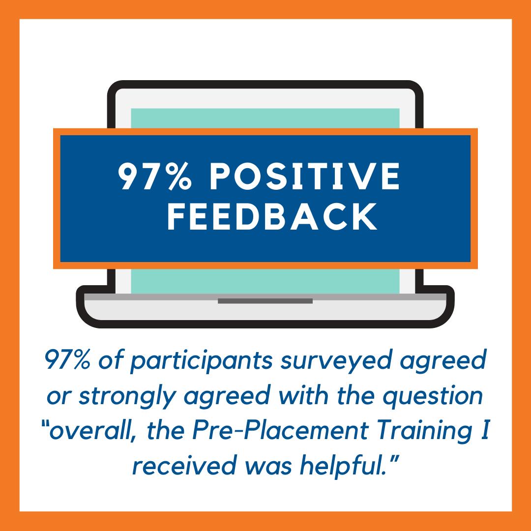 97% positive feedback image