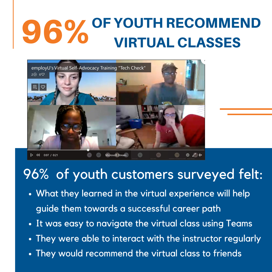 Youth customer survey image