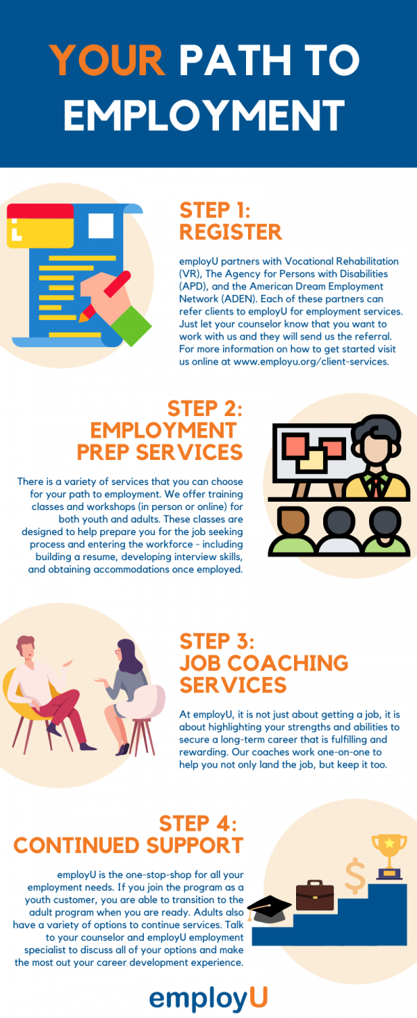 Path to employment infographic