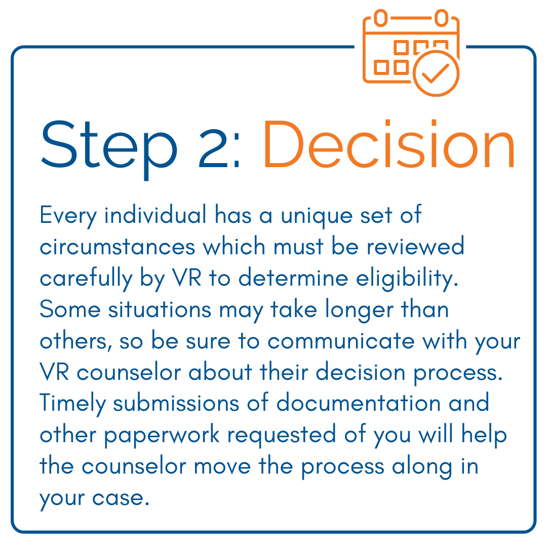 Decision - Every individual has a unique set of circumstances which must be reviewed carefully by VR to determine eligibility. Some situations may take longer than others, so be sure to communicate with your VR counselor about their decision process. Timely submissions of documentation and other paperwork requested of you will help the counselor move the process along in your case.