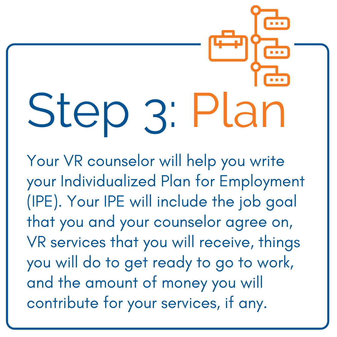 Plan - Your VR counselor will help you write your Individualized Plan for Employment (IPE). Your IPE will include the job goal that you and your counselor agree on, VR services that you will receive, things you will do to get ready to go to work, and the amount of money you will contribute for your services, if any.